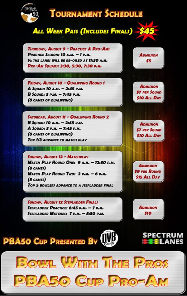 PBA50 Cup Gate Fees