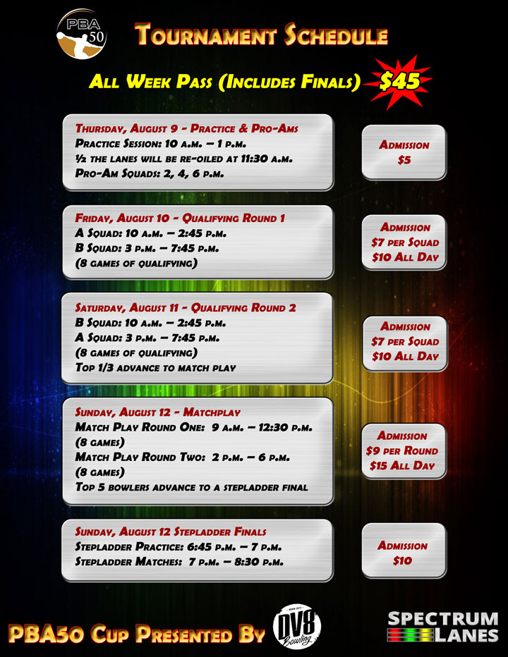 PBA50 Cup Gate Fees